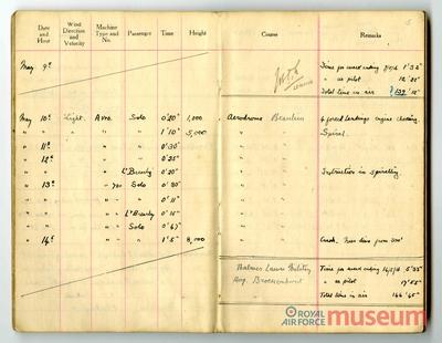 14.05.1916 - Bernard hat einen Unfall