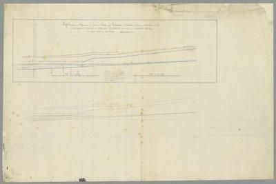 MERWEDE >> Waterstanden van de Merwede tussen Gorkum en Dordrecht, begin 19de eeuw