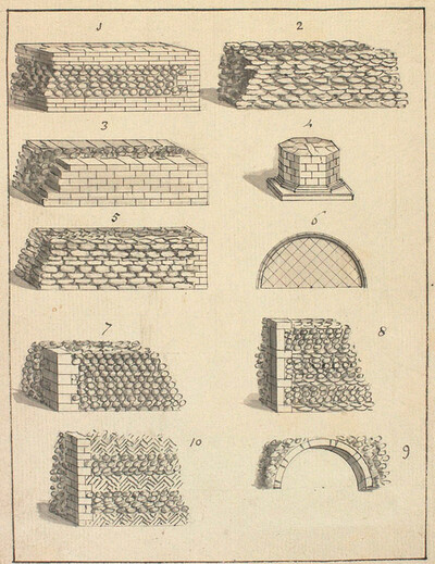 Early masonry walling construction