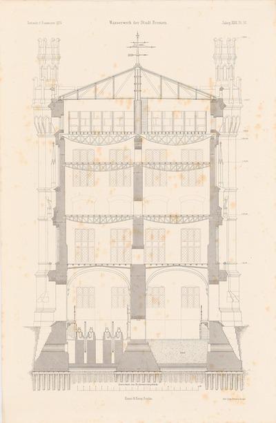 Wasserwerk, Bremen. (Aus: Atlas zur Zeitschrift für Bauwesen, hrsg. v. F. Endell, Jg. 26, 1876.)