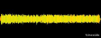 Vane dyshe beratase  (Orchestre : clarinette et cordes)