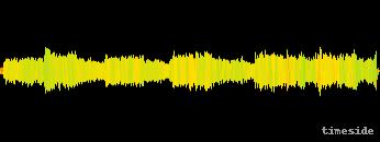 Knga e geroiz topullit  (Orchestre et choeur)