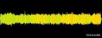 Derdha prumbullake  (Orchestre et chant)