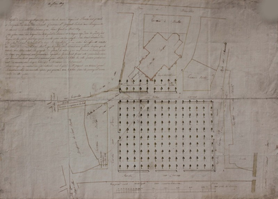Projet d'un plan publique à faire sur le terrein vague dit Plaine des Joncs et sur partie du terrein du ce devant Cimétière St,Jacques