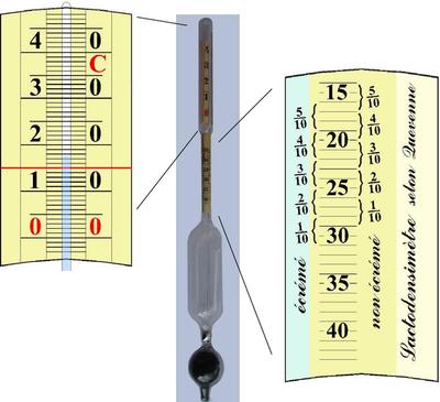 Lactodensimeter met thermometer