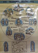 Frankisch Tijdvak 445 - 843