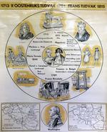 2e Oostenrijks Tijdvak 1713-1794 + Frans Tijdvak 1794-1815