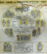 Leenr. en Gemeentelijk Tijdvak 843 - 1384