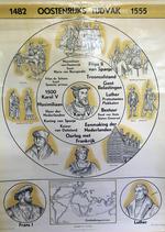 Oostenrijks Tijdvak 1482 - 1555