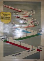 Panorama van de Vaderlandsche Geschiedenis