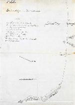 Estrada d'Albufeira a V.ª N.ª de Portimão