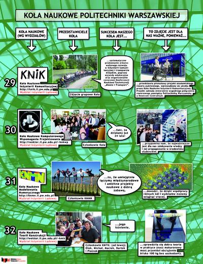 Koła Naukowe. Plakat 8