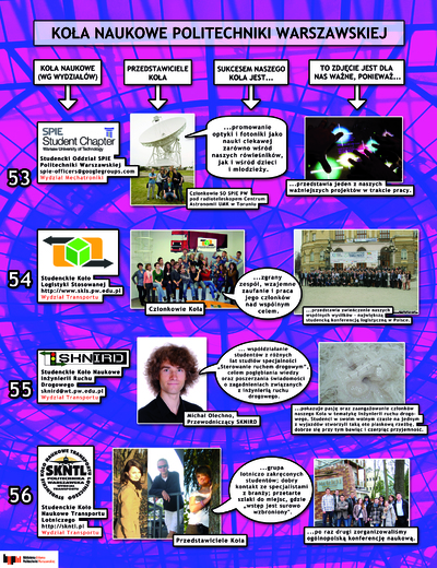 Koła Naukowe. Plakat 14