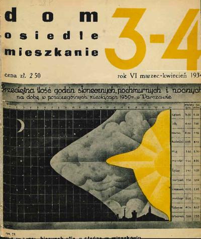 Dom, Osiedle, Mieszkanie 1934 marzec - kwiecień
