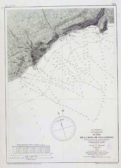 Plano de la rada de Villajoyosa. H. 729 [Material cartográfico] :]Mar Mediterráneo : Costa SE. de España