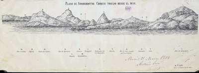 Plano de Somorrostro [Material cartográfico] : croquis tomado desde el mar