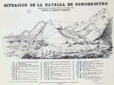 Situación de la batalla de Somorrostro motivada el día 25 de Marzo de 1874 [Material cartográfico]