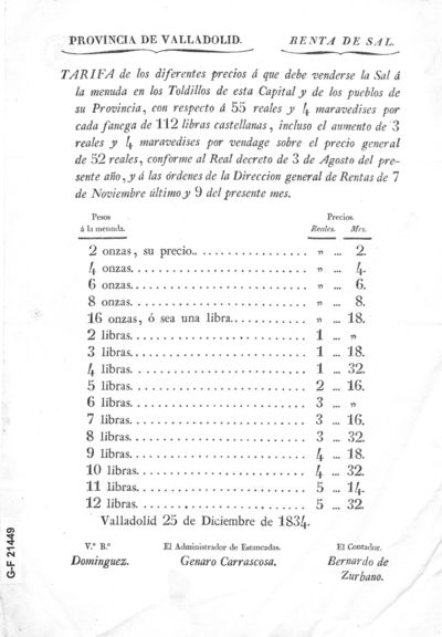 Provincia de Valladolid, renta de sal : tarifa de los diferentes precios a que debe venderse la sal la la menuda en los toldillos de esta capital y de los pueblos de su provincia.