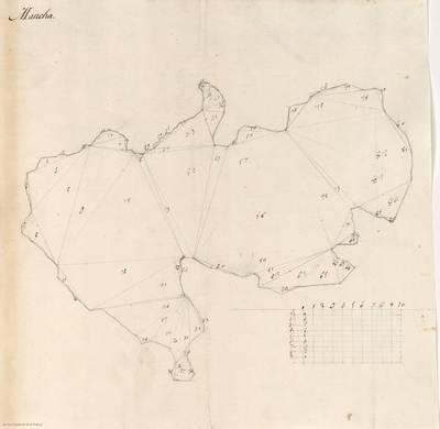 Planes que han servido para averiguar la superficie de las Provincias de España, y de sus Islas adyacentes Provincia de La Mancha [Material cartográfico]