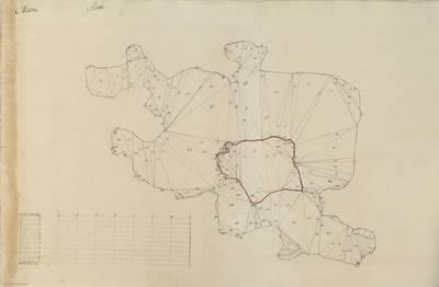 Planes que han servido para averiguar la superficie de las Provincias de España, y de sus Islas adyacentes Provincia de Álava [Material cartográfico]
