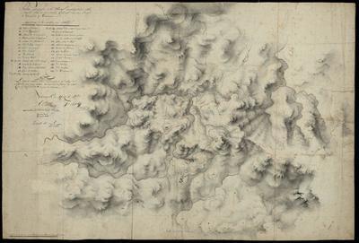 Plano Topografico de los Terrenos comprehendidos entre Monsen, Pla de las Arenas, Coll de Buch, Pueblo de Espinelbas y Viladrau