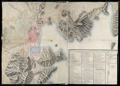 Plano General de Cartagena que comprende sus contornos hasta el alcance del Cañon, su Arsenal, Puerto y Baterias que lo defienden, con los Fuertes de los montes inmediatos y los que hay proyectados