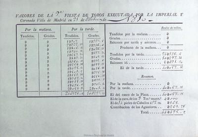 Valores de la __ fiesta de toros executada por la imperial y coronada Villa de Madrid en __ de __ de __