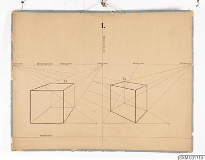 skolplansch, plansch, Linearritning I: Fig. 73 och 74