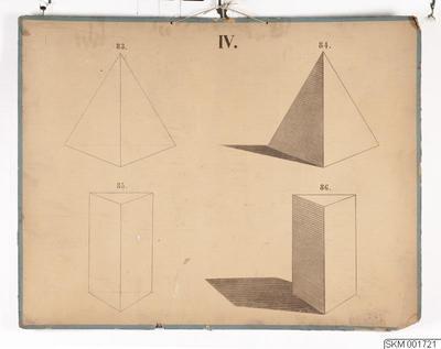 skolplansch, plansch, Linearritning: IV. Fig. 83, 84, 85 och 86