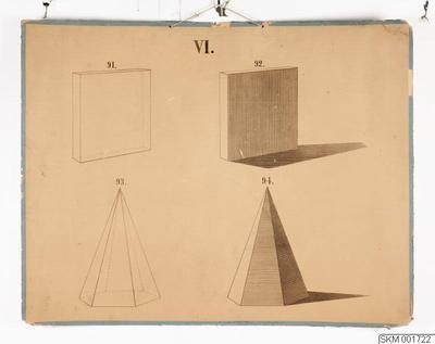plansch, skolplansch, inearritning: VI. Fig. 91, 92, 93 och 94.