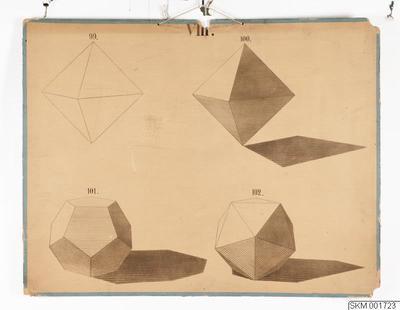 skolplansch, plansch, Linearritning: VIII. Fig. 99, 100, 101 och 102.
