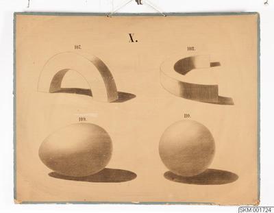 plansch, skolplansch, Linearritning: X. Fig. 107, 108, 109 och 110.