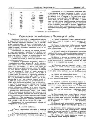 Определител на най-важните Черноморски риби