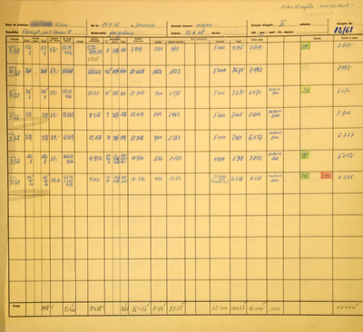 Payroll sheet - Yugoslav worker in Luxembourg