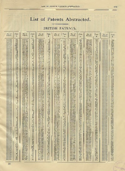 British Chemical Abstracts. Abstracts A and B. Index 1934, List of Patents Abstracted