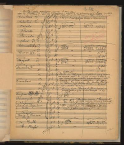 La dea della montagna ouvero I minatori : op. 889 : leggenda in 3 atti di F. [Ferdinando] Fontana / musica di Giovanni de Zaytz.