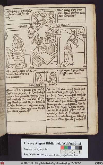 Drei biblische Szenen umgeben von vier Propheten. Mittig: Die zwei Marien am Grab Christi. Links: Ruben sucht Josef im Brunnen. Rechts: Die Tochter Zions aus dem Hohelied sucht ihren Bräutigam.