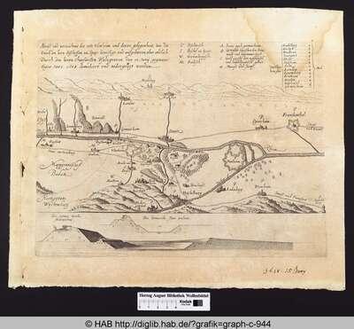 Abriß und verzeichnis des orts Udenheim und deren gelegenheit, wie die Durch den hern Bischoffen zu Speyr bevestigt und aufgebauen, aber endlich Durch den heren Churfürsten Pfalzgraven den 15. juny gegenwertigen jars 1618 demoliert und nidergelegt worden