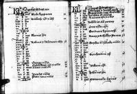 Breviarium der Augustiner-Chorherren zu Breslau