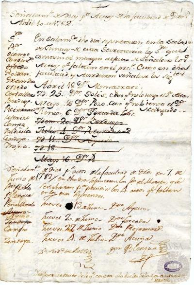 Borrador de las Juntas de la Facultad de Derechos celebradas los días 10 de abril y 7 de junio de 1782