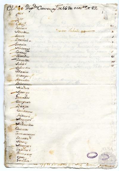 Borrador del Claustro de cabezas y catedráticos de propiedad celebrado el 16 de octubre de 1782