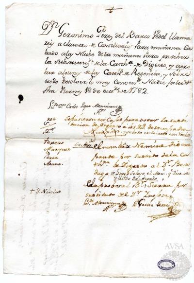 Borrador del Claustro de rector y consiliarios celebrado el 19 de octubre de 1782