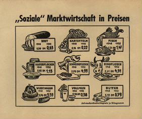 Soziale Marktwirtschaft in Preisen