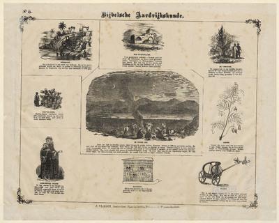 Op de oblong prent staan negen afbeeldingen die gedrukt zijn in houtgravure. Elk van deze afbeeldingen verbeeldt een plaats, voorwerp of gebruik uit de Bijbel, met daarbij een kort onderschrift. De prent is een uitgave van J. Vlieger uit Amsterdam. Ze is afkomstig uit de nalatenschap van de prentenverzamelaar G.J. Boekenoogen (1868-1930).