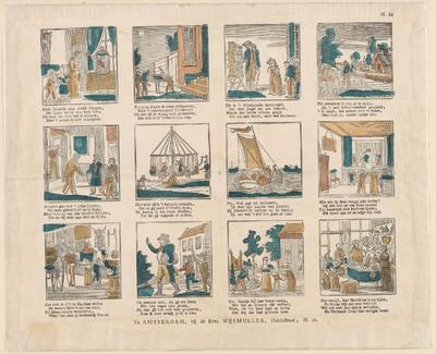 Op de prent staan twaalf afbeeldingen, gedrukt in houtsnede, elk met vier regels onderschrift. Rechtsonder staat een afbeelding van een winkel vol snoep- of speelgoed, met daaronder een gedicht over Sint Nicolaas: