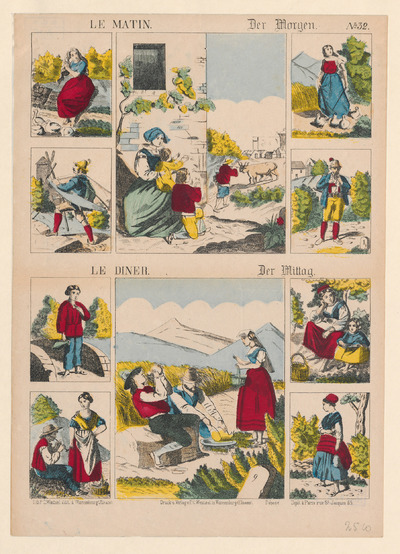 De prent is uitgegeven tussen 1831 en 1889 door Frederic Wentzel te Wissembourg in de Elzas. In 1889 werd het prentenfonds van Wentzel overgenomen door Charles Burckardt.