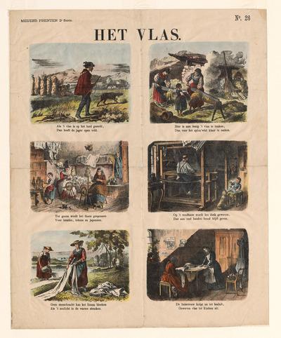 Op de zes afbeeldingen, gedrukt in lithografie, staan de verschillende stadia van het verwerken van vlas tot linnen afgebeeld. De prent is uitgegeven door De Ruyter & Meijer in Amsterdam. Deze prent komt uit de tweede serie, die werd uitgegeven vanaf december 1874. De serie Meijers Prenten werd waarschijnlijk voor een deel geproduceerd met tweedehands Duits drukmateriaal. Uitgever De Ruyter & Meijer bracht tussen 1873 en 1913 centsprenten op de markt. In totaal gaf hij vier series van elk 24 centsprenten uit.