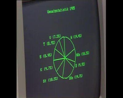 Computerkurs: Grafikprogramm für Diagramme