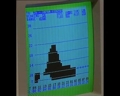 Computerkurs: Funkfrequenzen für Funkamateure