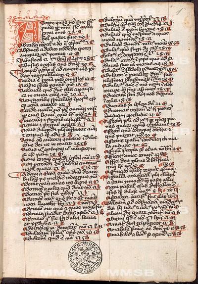De mandatis divinis (Decalogus)